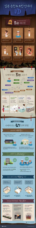 마음까지 따뜻한 휴식, 일본 온천&료칸 안내서에 관한 인포그래픽