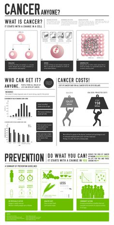 Cancer pervades our society. Anyone and everyone is affected by it in one way or another.