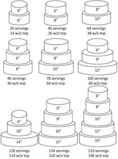 Ideas to use for future cakes!