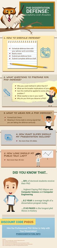 What is a phd dissertation proposal