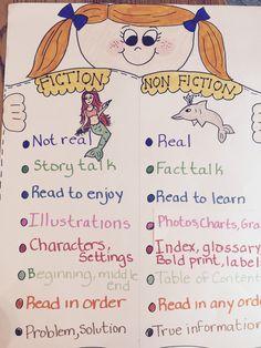 fiction vs. non-fiction anchor chart