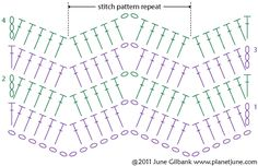 eyelet ripple crochet stitch diagram by planetjune