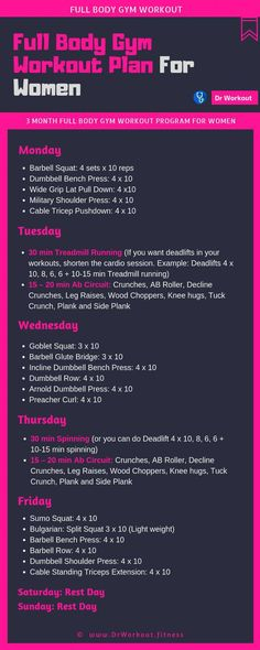 Women's Full Body Gym Workout Routine for Strength & Toning