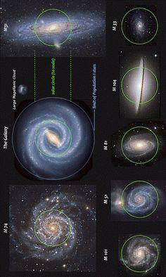 Hubble Space Telescope - #GalaxyComparison