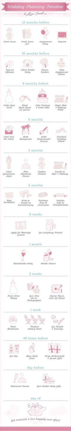 wedding-planning-1-05212015-ky