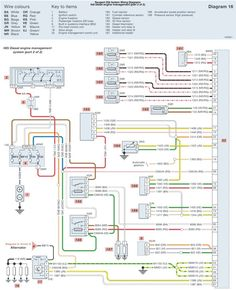 Your wiring diagrams source peugeot 206 pre post heating engine peugeot 307 wiring diagram efcaviation com best of 206 webtor me entrancing cheapraybanclubmaster Gallery