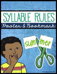 Syllable Patterns V/CV, VC/V, and VC/CV (No Prep Worksheets ...