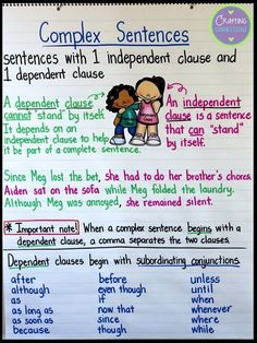 When it comes to complex sentences, things quickly become. At the mere mention of independent clauses, dependent clauses, and subordinating conjunctions, many young eyes immediately Teaching Grammar, Grammar Lessons, Writing Lessons, Teaching Writing, Kindergarten Writing, Writing Process, Sentence Anchor Chart, Grammar Anchor Charts, Writing Anchor Charts