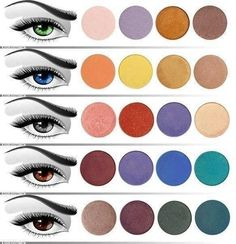 """The """"right"""" eyeshadow for Your Eye color."""