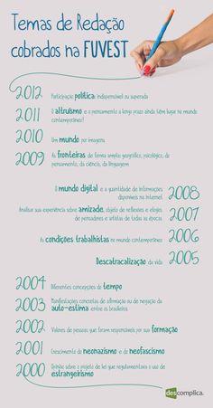 Veja os temas que já caíram na Fuvest e use para treinar! Learn Brazilian Portuguese, Study Organization, Study Hard, School Notes, Studyblr, Study Notes, School Hacks, Study Motivation, Student Life