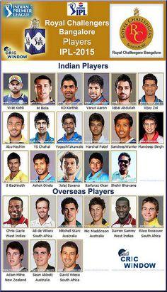 ipl 8 rcb squad http://www.cricwindow.com/ipl-8/bangalore-squad-season-2015.html