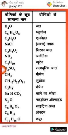 Chemistry Basics, Teaching Chemistry, Chemistry Lessons, Gcse Chemistry, Chemistry Notes, General Knowledge Book, Gernal Knowledge, Knowledge Quotes, Science Quotes