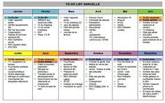 Coucou les filles ! Voici une super idée d'Ady : La To DO List Annuelle afin de vous aider à plannifier votre année :)