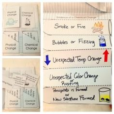 Evidence of a chemical change templates for interactive notebooks, plus physical and chemical change game Chemistry Classroom, Teaching Chemistry, Science Chemistry, Science Lessons, Science Ideas, Life Science, Chemistry Quotes, Mad Science, Weird Science