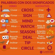 Learn English Grammar, English Phrases, Learn English Words, English Writing, English Study, Spanish Vocabulary, Spanish Language Learning, Teaching Spanish, Teaching English