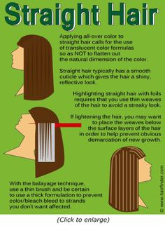 How to color straight hair