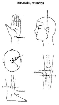 hatású. Acupressure, Alternative Medicine, Medicine