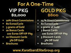 Become a Karatbars Affiliate to earn gold and make passive income.  www.karatbars.com/?S=joanalvarez