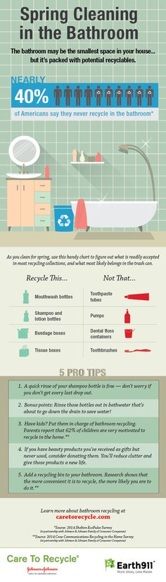 Spring Cleaning Info