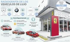 Las tres razones que sedujeron a Ferrari