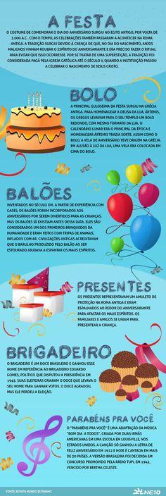 Curiosidades sobre a Festa de Aniversário www.festabox.com.br