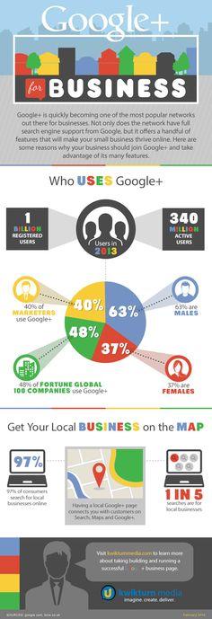 Cómo usar #Googleplus para empresas by @alfredovela