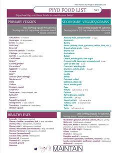 PiYo Food List Weigh to Maintain