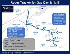 NGI's Daily Rover Tr