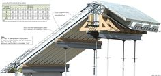 ICF T-beam pitched roof with shoring