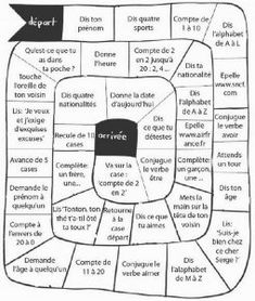 indiquer le chemin exercices fle - Need to change some of the spaces French Lessons For Beginners, Free French Lessons, French Language Lessons, French Language Learning, Language Arts, Spanish Lessons, Spanish Language, French Learning Games, French Tips