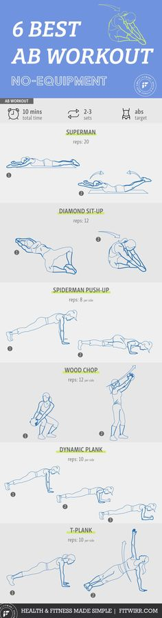 Ab Workout Chart for Beginners