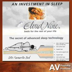 AV Produkte / AV Products stock a wide range of Cloud Nine and base sets - something to suit each and every individual. Excellent at affordable prices! Contact our sales team on 044 874 6434 for more information Mattresses, Beds, Investing, Range, Suit, Clouds, Technology, Life, Products