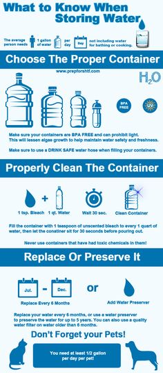 What to know when storing water  http://thehomesteadsurvival.com/wp-content/uploads/2013/06/Water_Storage.jpg