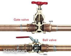 Ball valves are better than Gate valves as they are less likely to fail