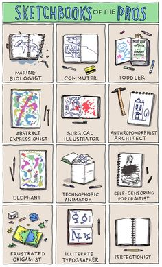 How sketchbooks vary by profession (by Grant Snider, Incidental Comics)