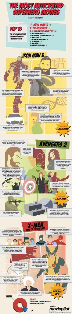 Most Anticipated Superhero Movie