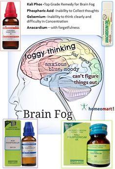 Migraine Headache, Homeopathy Medicine, Men Health Tips, Brain Fog, Online Pharmacy, Homeopathic Remedies, For Your Health, Salts
