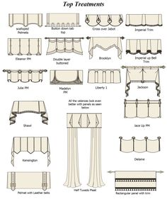 Best 25 Valance Ideas Ideas On Pinterest Valance