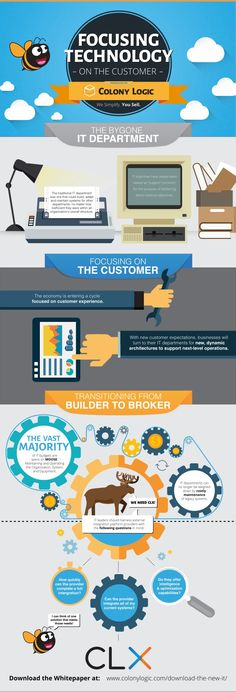 Cloud Computing, Customer Experience, Business Tips, Infographic, Technology, This Or That Questions, Tech, Infographics, Tecnologia