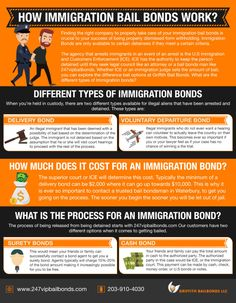 When looking for a Waterbury Immigration Bail Bonds agent, make sure you work with someone who is highly skilled in the area.