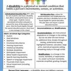 ... 504 Plans on Pinterest | Case Manager, Goals And Objectives and Adhd