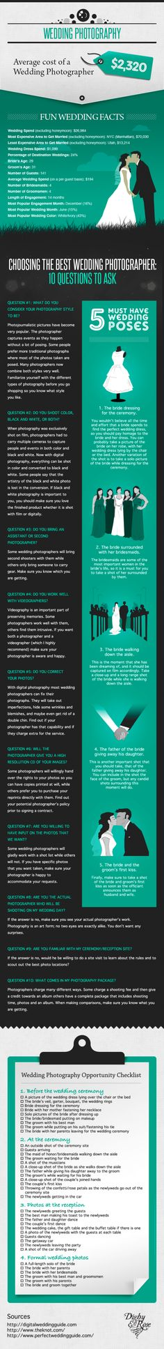 Complete Guide to Choosing a Wedding Photographer #infographic