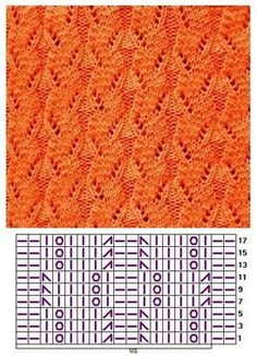 Lace, mock-cable, you name it. Lace Knitting Stitches, Crochet Stitches Patterns, Knitting Charts, Lace Patterns, Knitting Socks, Knitting Patterns Free, Stitch Patterns, Google Translate, Points