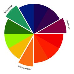 9 Best Triadic Colour Schemes Images Color Theory Colour Schemes