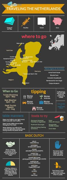 Netherlands Travel Cheat Sheet; Sign up at www.wandershare.com for high-res images.