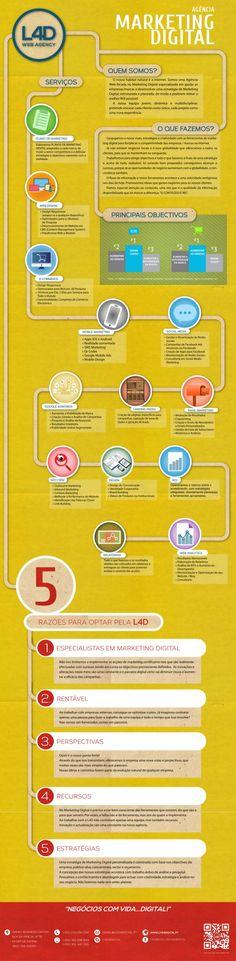 5 motivos para escolher uma Agencia de Marketing Digital - L4D Web Agency | Live4Digital   #webmarketing #web #digitalagency #internetmarketing #infographic #digitalmarketing #marketing #digital #webagency #marketingdigitalaveiro #marketingonline #digitalstrategy