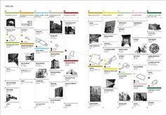 graphical analysis architecture mies barcelona - Cerca con Google