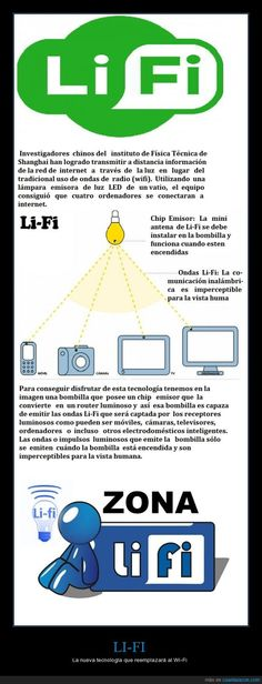 ¿Sabes qué es la tecnología LI-FI? ¡Matará al Wi-fi! - La nueva tecnología que reemplazará al Wi-Fi Gracias a http://www.cuantarazon.com/ Si quieres leer la noticia completa visita: http://www.estoy-aburrido.com/sabes-que-es-la-tecnologia-li-fi-matara-al-wi-fi-la-nueva-tecnologia-que-reemplazara-al-wi-fi/