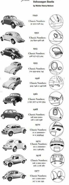 Volkswagen Beetle - 1949 to 1977