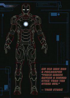 Labeled Diagram Of Iron Man Wiring Diagram
